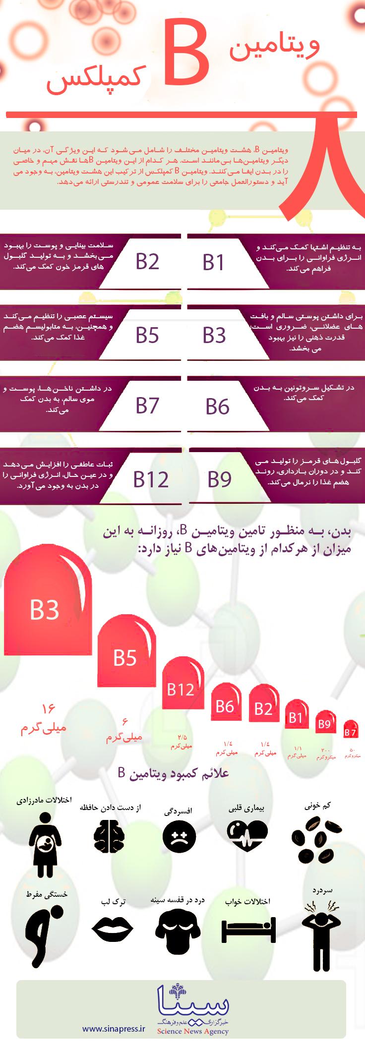 اینفوگرافی ویتامین B