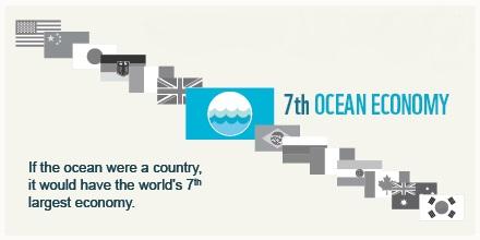 همکاری برای حمایت از اقتصاد اقیانوس ها